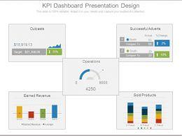 kpi_dashboard_presentation_design_Slide01