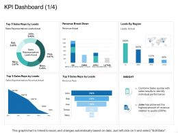 KPI Dashboard Revenue Ppt Powerpoint Infographics Graphic Images