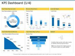 KPI Dashboard Revenue Ppt Powerpoint Presentation Icon Smartart
