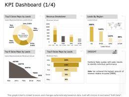 KPI Dashboard Revenue Ppt Powerpoint Presentation Ideas Slide Download
