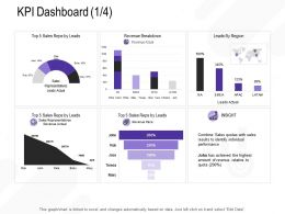 KPI Dashboard Sales M2673 Ppt Powerpoint Presentation Infographics Introduction