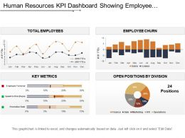 Kpi Dashboard Showing Employee Churn Key Metrics And Open Positions