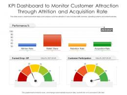 KPI Dashboard To Monitor Customer Attraction Through Attrition And Acquisition Rate