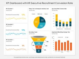 KPI Dashboard With HR Executive Recruitment Conversion Rate