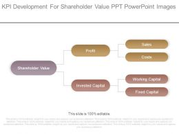 Kpi Development For Shareholder Value Ppt Powerpoint Images