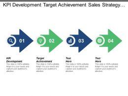 Kpi Development Target Achievement Sales Strategy Map Organisational Priorities Cpb