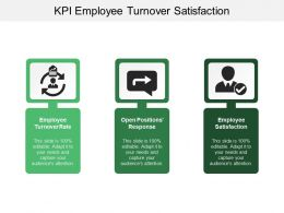 Kpi Employee Turnover Satisfaction