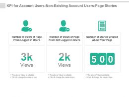 Kpi For Account Users Non Existing Account Users Page Stories Presentation Slide