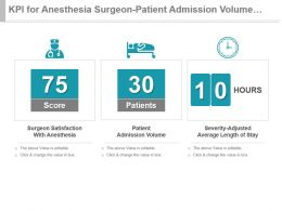 Kpi For Anesthesia Surgeon Patient Admission Volume Severity Adjusted Powerpoint Slide