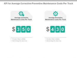 Kpi For Average Corrective Preventive Maintenance Costs Per Truck Powerpoint Slide