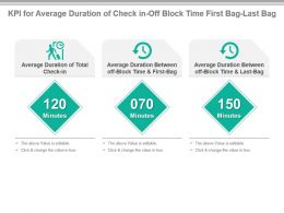 Kpi For Average Duration Of Check In Off Block Time First Bag Last Bag Presentation Slide