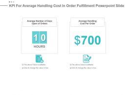 Kpi For Average Handling Cost In Order Fulfillment Powerpoint Slide