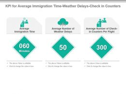 Kpi For Average Immigration Time Weather Delays Check In Counters Powerpoint Slide
