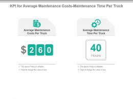 Kpi For Average Maintenance Costs Maintenance Time Per Truck Ppt Slide