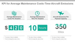 Kpi For Average Maintenance Costs Time Aircraft Emissions Presentation Slide