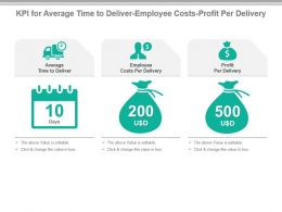 Kpi For Average Time To Deliver Employee Costs Profit Per Delivery Powerpoint Slide