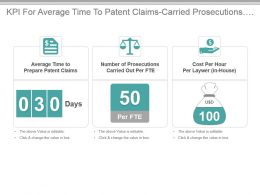 Kpi For Average Time To Patent Claims Carried Prosecutions Lawyer Cost Good Ppt Slide