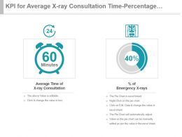 Kpi For Average X Ray Consultation Time Percentage Of Emergency X Rays Presentation Slide