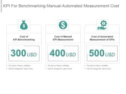 Kpi For Benchmarking Manual Automated Measurement Cost Presentation Slide