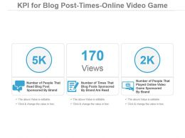 kpi_for_blog_post_times_online_video_game_ppt_slide_Slide01