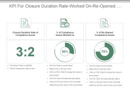 Kpi For Closure Duration Rate Worked On Re Opened Compliance Issues Ppt Slide