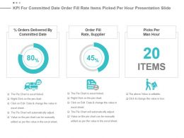 Kpi For Committed Date Order Fill Rate Items Picked Per Hour Presentation Slide
