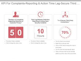Kpi For Complaints Reporting And Action Time Lag Secure Third Party Connections Powerpoint Slide