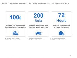 Kpi For Cost Involved Delayed Order Deliveries Transaction Time Powerpoint Slide