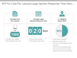 Kpi For Cost Per Lawsuit Legal Opinion Response Time Won Litigation Cases Ppt Slide
