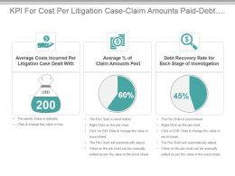 Kpi For Cost Per Litigation Case Claim Amounts Paid Debt Recovery Rate Powerpoint Slide