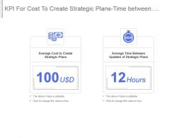Kpi For Cost To Create Strategic Plans Time Between Strategic Plans Updates Ppt Slide