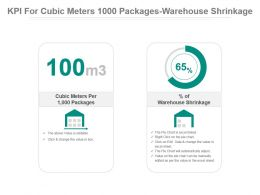 Kpi For Cubic Meters 1000 Packages Warehouse Shrinkage Percentage Powerpoint Slide