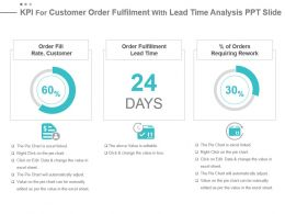 Kpi For Customer Order Fulfilment With Lead Time Analysis Ppt Slide