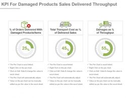 Kpi For Damaged Products Sales Delivered Throughput Presentation Slide