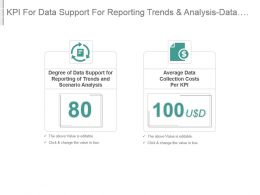 Kpi For Data Support For Reporting Trends And Analysis Data Collection Costs Powerpoint Slide