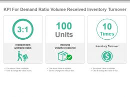 Kpi For Demand Ratio Volume Received Inventory Turnover Powerpoint Slide