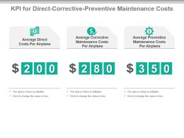 Kpi For Direct Corrective Preventive Maintenance Costs Presentation Slide