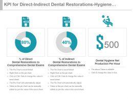 kpi_for_direct_indirect_dental_restorations_hygiene_production_per_hour_presentation_slide_Slide01