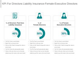 Kpi For Directors Liability Insurance Female Executive Directors Presentation Slide