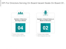 Kpi For Directors Serving On Board Vacant Seats On Board Of Directors Ppt Slide