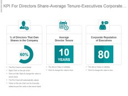 Kpi For Directors Share Average Tenure Executives Corporate Reputation Powerpoint Slide