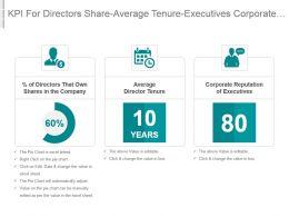 Kpi For Directors Share Average Tenure Executives Corporate Reputation Powerpoint Slide