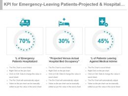 Kpi For Emergency Leaving Patients Projected And Hospital Bed Occupancy Powerpoint Slide