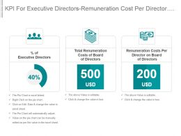 Kpi For Executive Directors Remuneration Cost Per Director Board Of Directors Presentation Slide