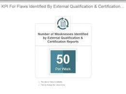 Kpi For Flaws Identified By External Qualification And Certification Reports Ppt Slide