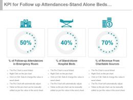 Kpi For Follow Up Attendances Stand Alone Beds Charitable Revenue Ppt Slide