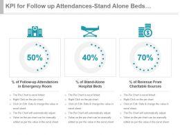 kpi_for_follow_up_attendances_stand_alone_beds_charitable_revenue_ppt_slide_Slide01