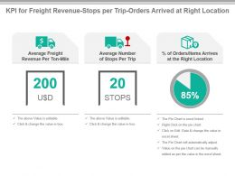 Kpi For Freight Revenue Stops Per Trip Orders Arrived At Right Location Presentation Slide