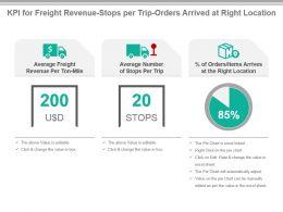 kpi_for_freight_revenue_stops_per_trip_orders_arrived_at_right_location_presentation_slide_Slide01