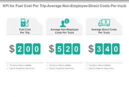 Kpi For Fuel Cost Per Trip Average Non Employee Direct Costs Per Truck Presentation Slide
